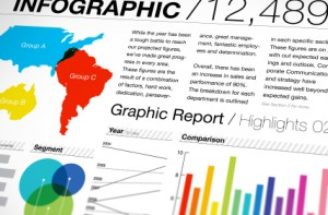 Infographics:  The new essential for the B2B integrated marcom mix.